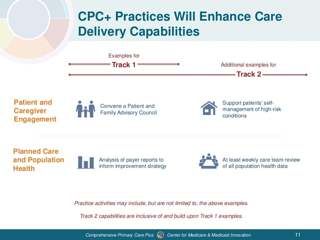 webinar-comprehensive-primary-care-plus-model-overview-11-1024