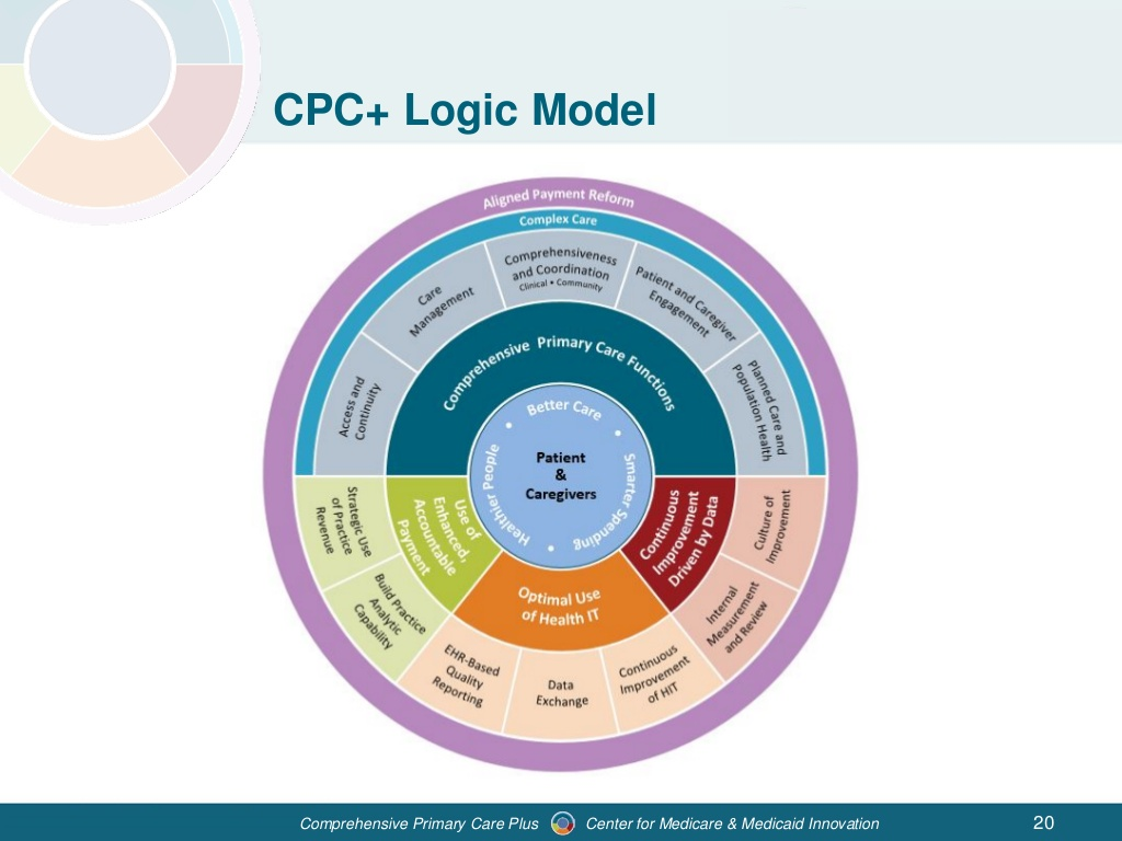 webinar-comprehensive-primary-care-plus-model-overview-20-1024