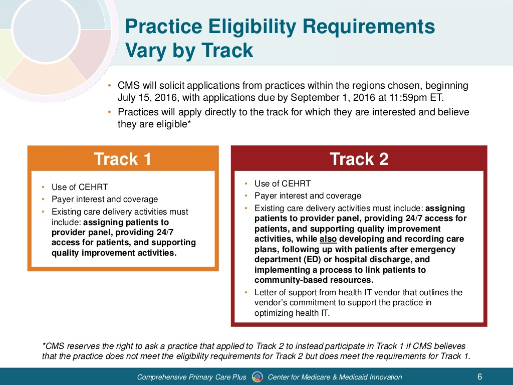 webinar-comprehensive-primary-care-plus-model-overview-6-1024