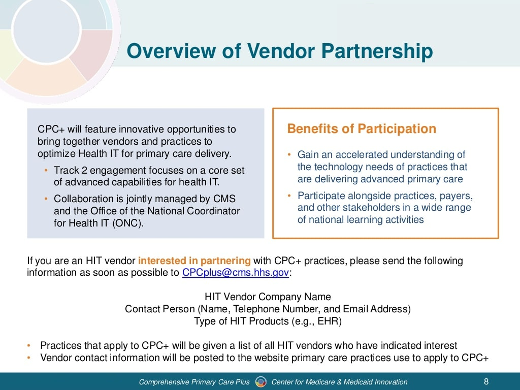 webinar-comprehensive-primary-care-plus-model-overview-8-1024